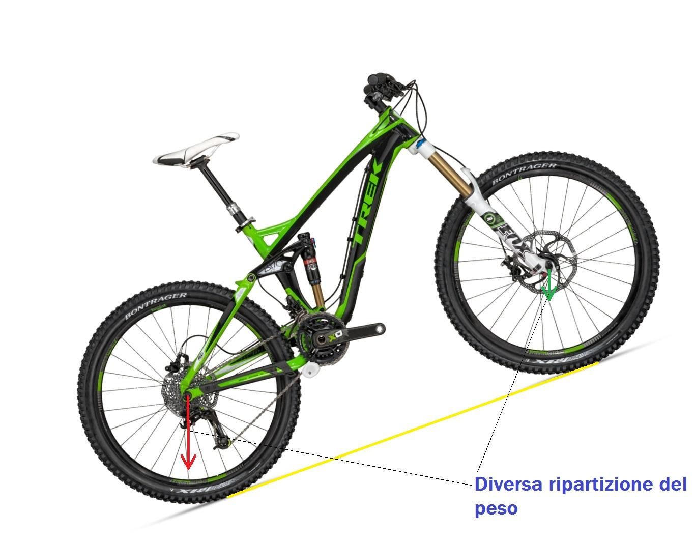 MTB-MAG.COM - Mountain Bike Online Magazine   Taratura ...