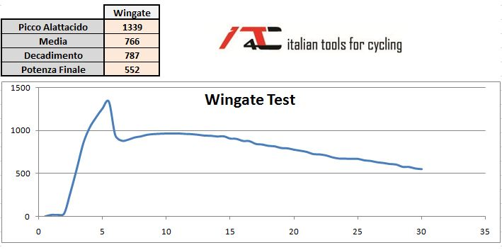 alby wingate2