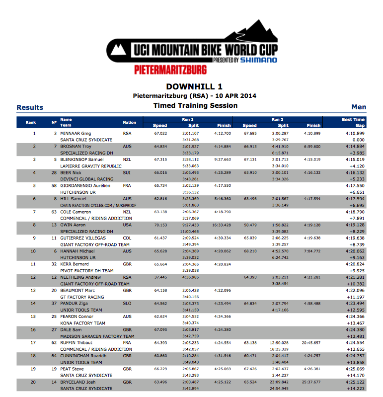 time training PMB UCI WC 1 2014