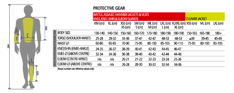 ixs guard size