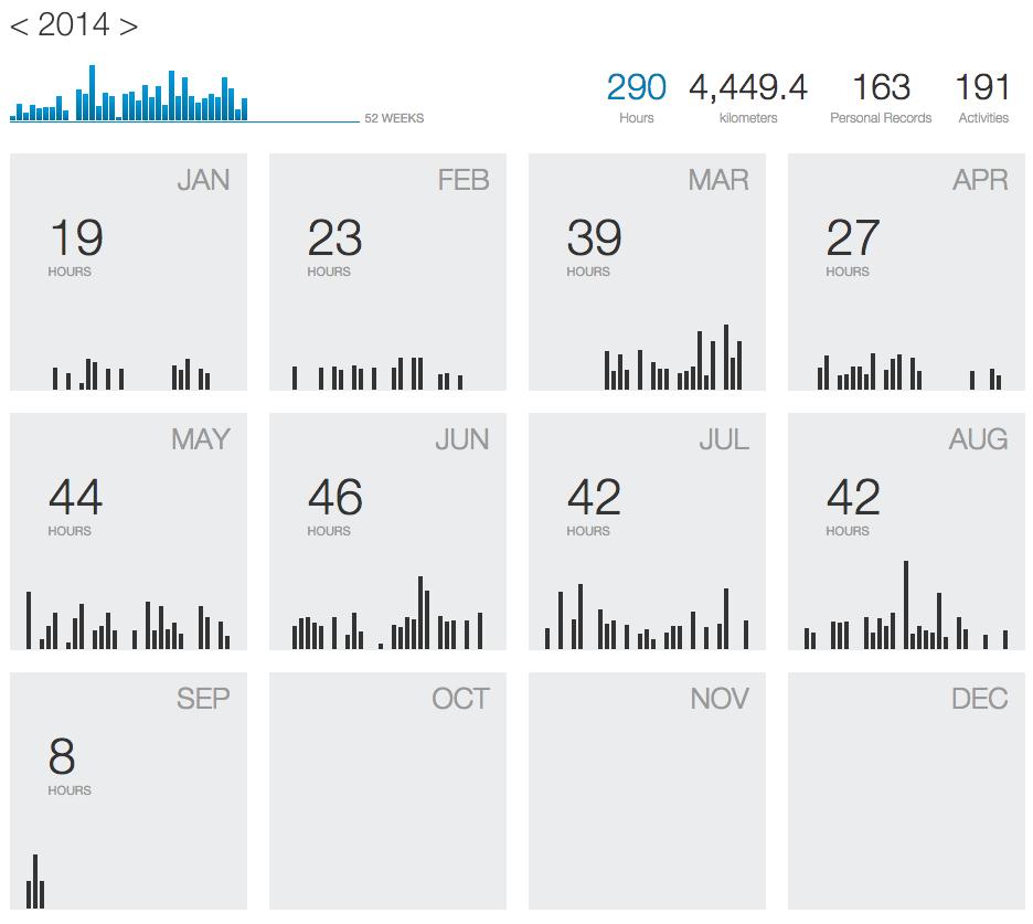 Bildschirmfoto 2014-09-04 um 09.23.26