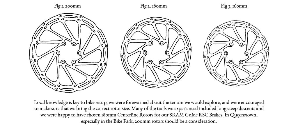 9_rotors-01