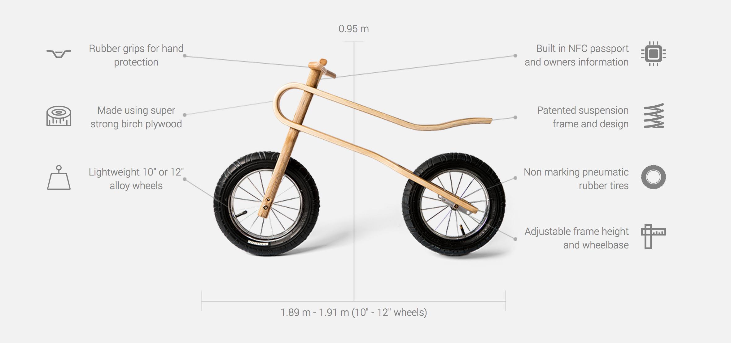 Resultado de imagem para ZumZum Bike