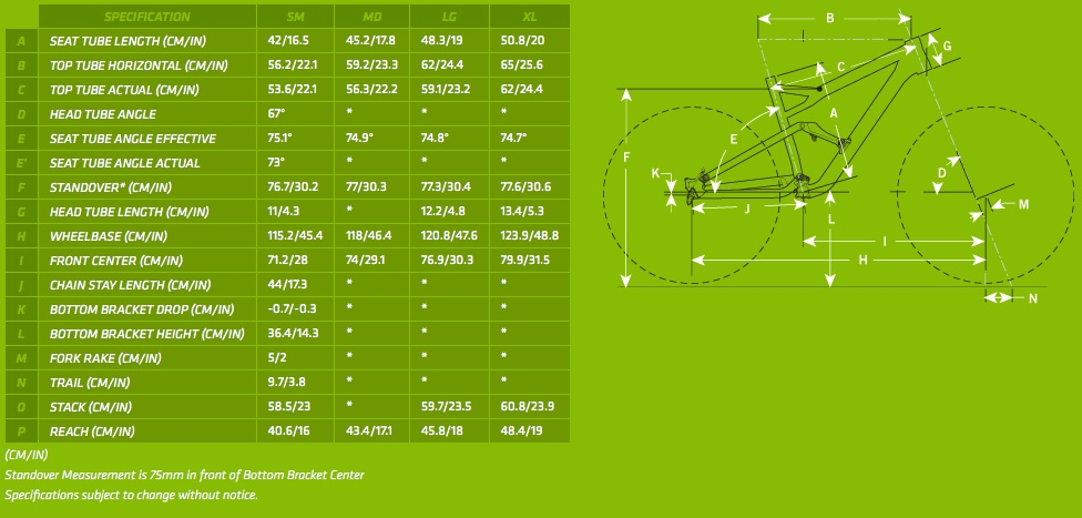geometrycan