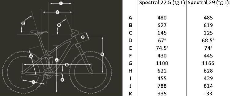 spectral_geo