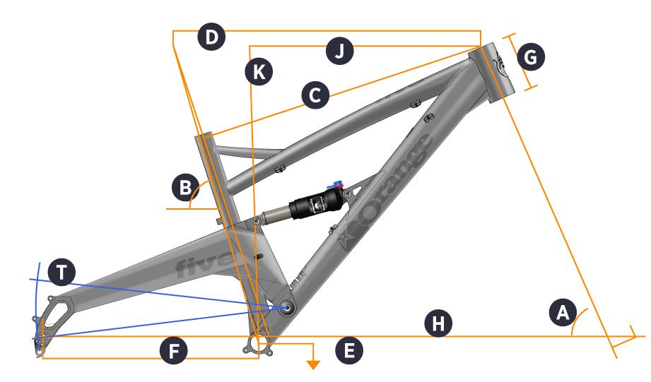 2015_Five_mk2_Geometry