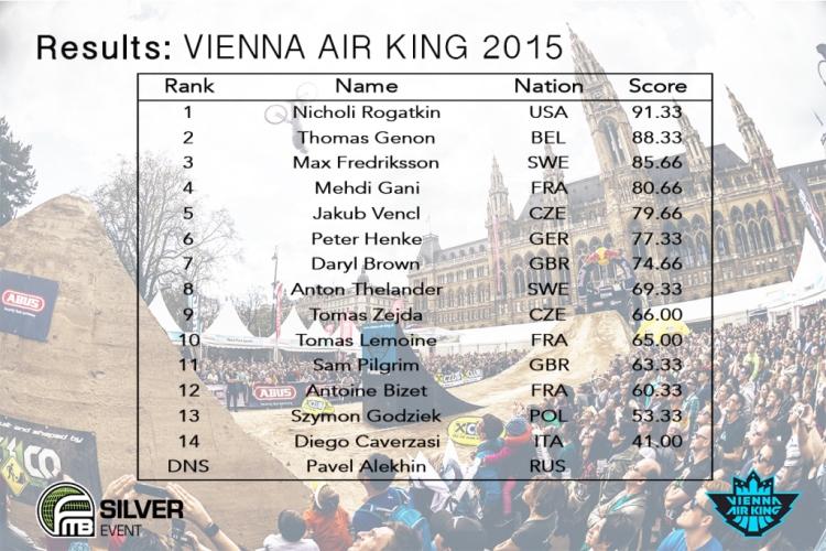 VAK2015_results