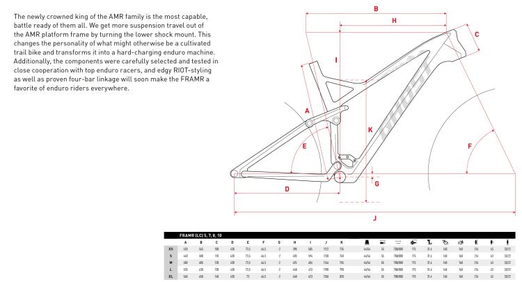 Geometrie FR AMR.