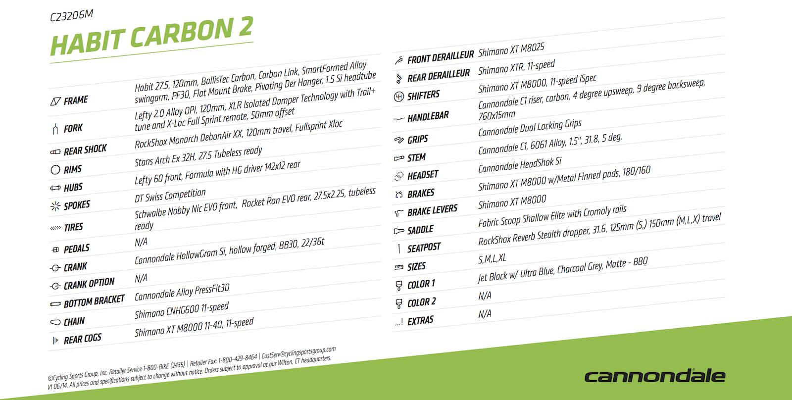 Cannondale 2016 Habit Carbon 2
