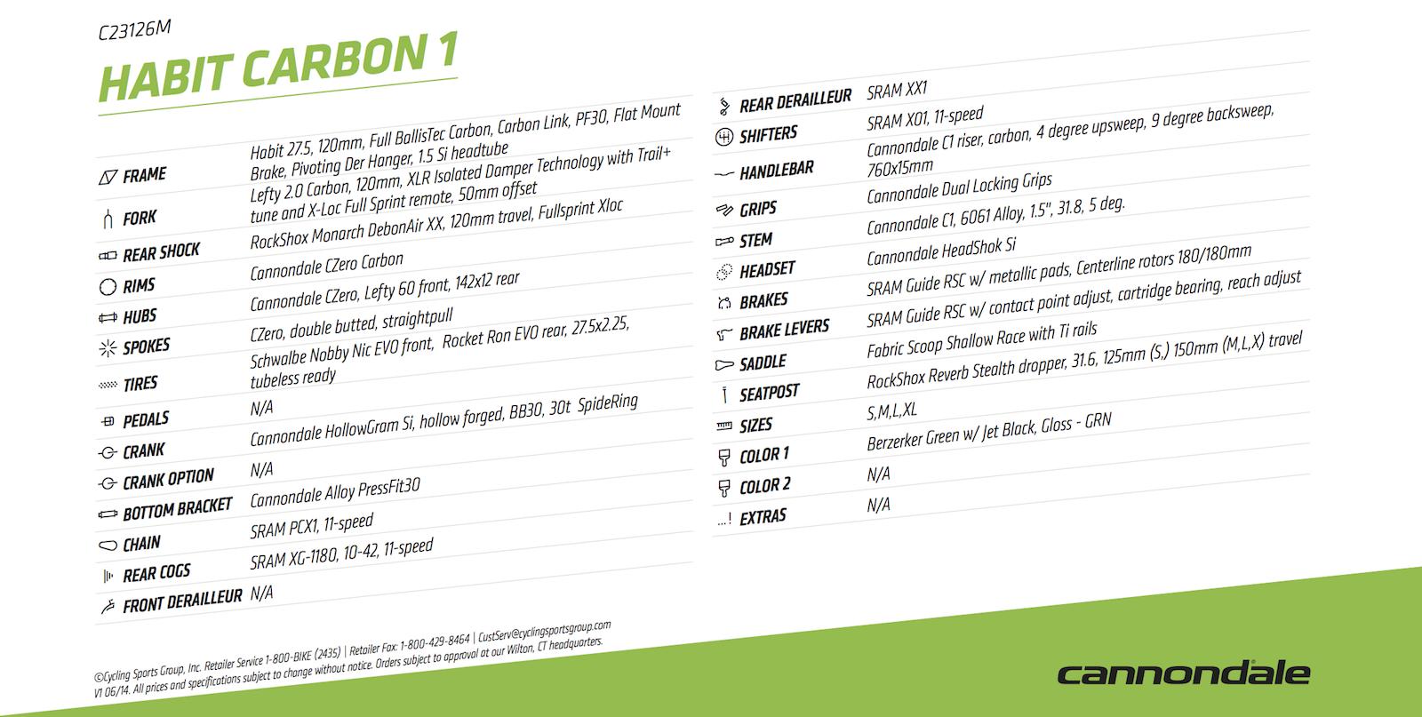 Cannondale 2016 Habit Carbon1