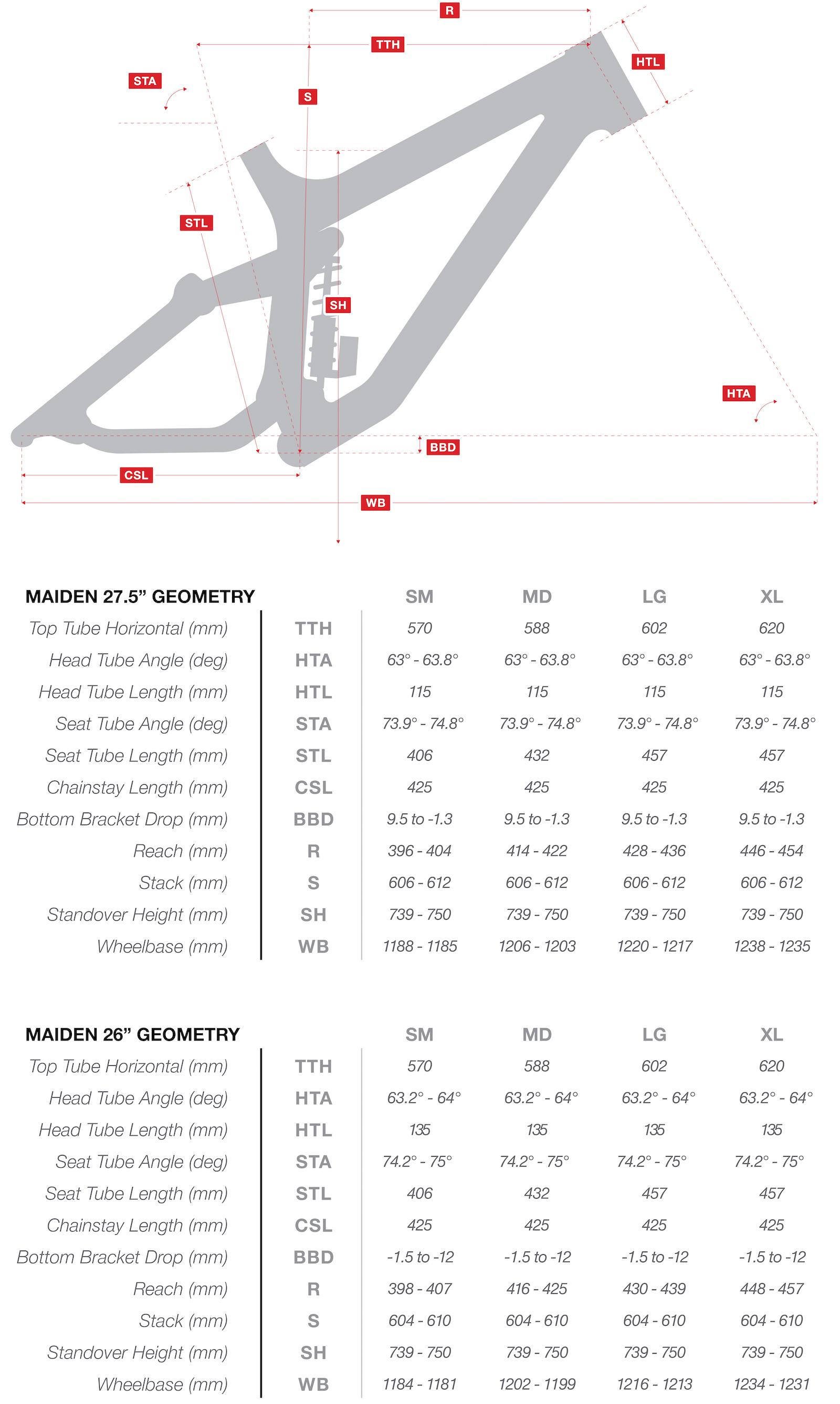 maiden-geometry-27.5
