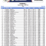 49319_DHI_ME_Results 1