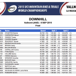 49319_DHI_WE_Results