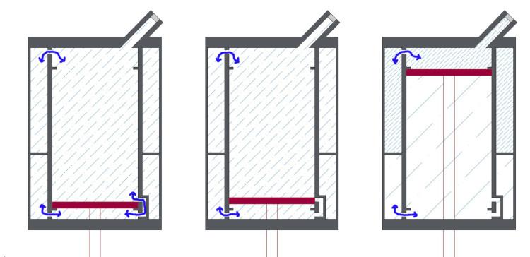 Figura 4, 5 e 6