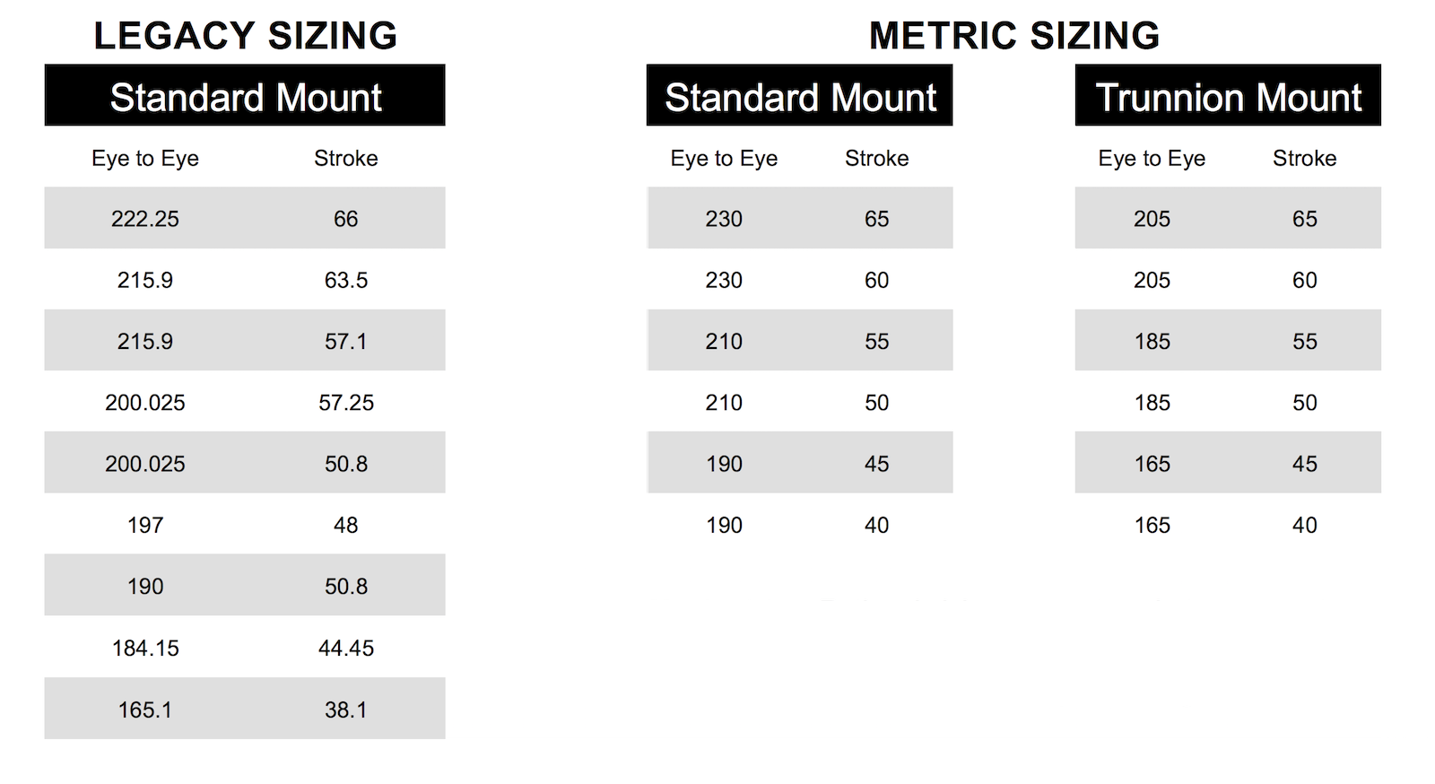 The charts shown above showcase how metric sizing will simplify things. 24f0a15dfbf