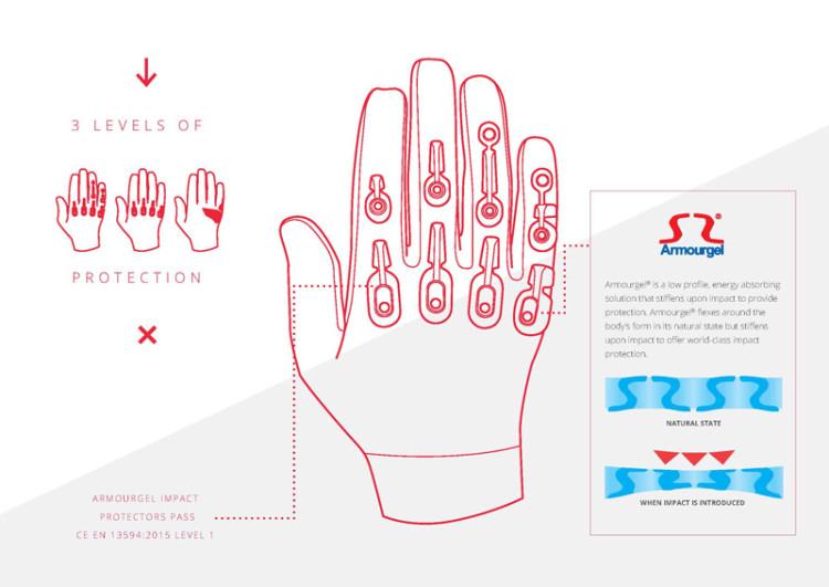 Leatt2017DBX_gloves_Tech-Armourgel_800px