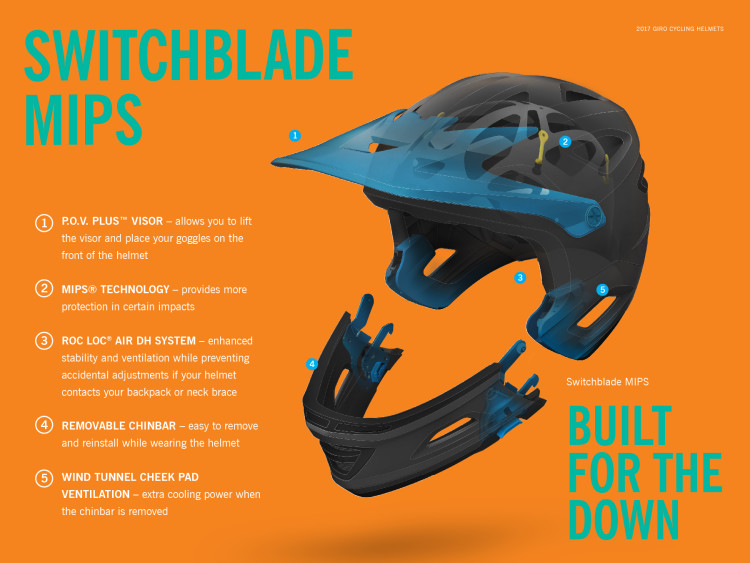 Tech_Feature_SWITCHBLADE