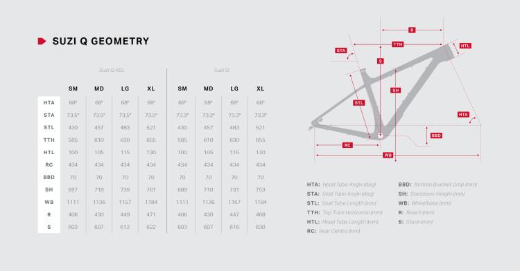 Web_Geometry_SuziQ