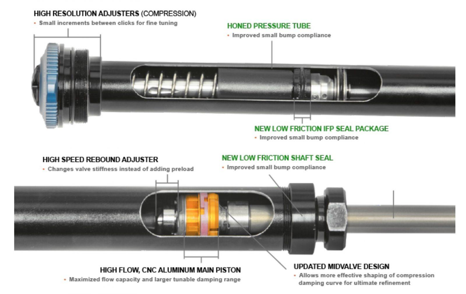 MTB-MAG COM - Mountain Bike Magazine | [Tested] New Fox 36 Grip2