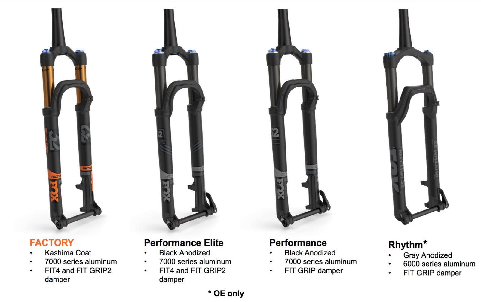 MTB-MAG COM - Mountain Bike Magazine   [Tested] New Fox 36 Grip2
